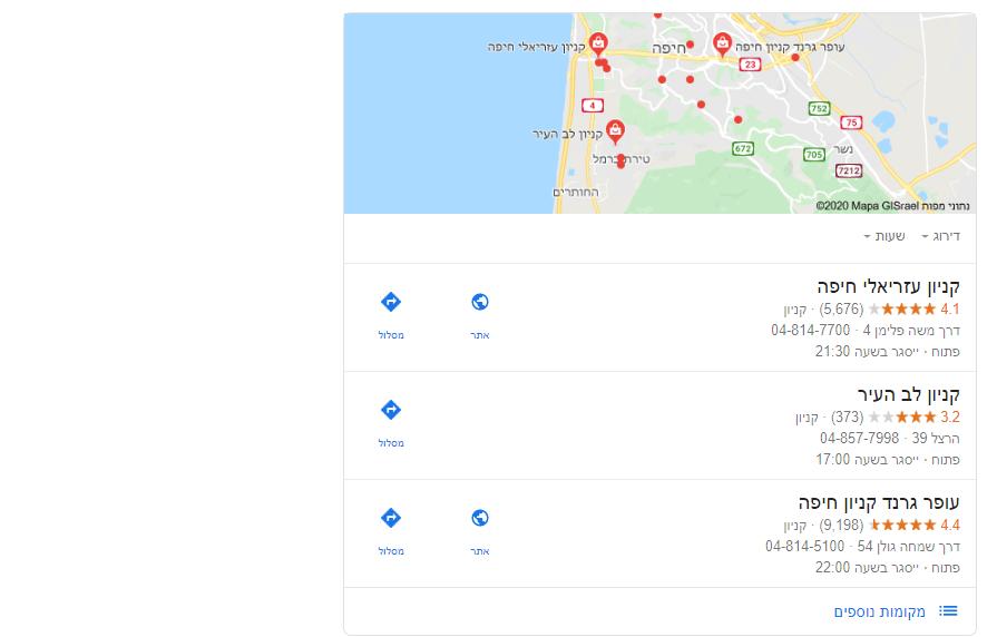 צילום מסך של מנוע החיפוש של גוגל המראה על נוכחות דיגיטלית
